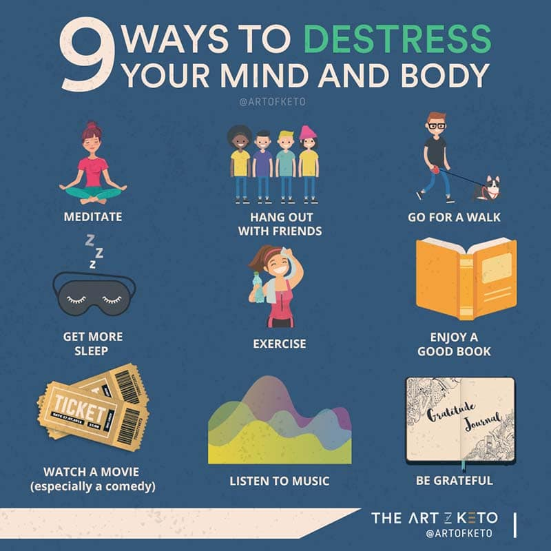 9 WAYS TO DESTRESS FOR KETO BODYBUILDING