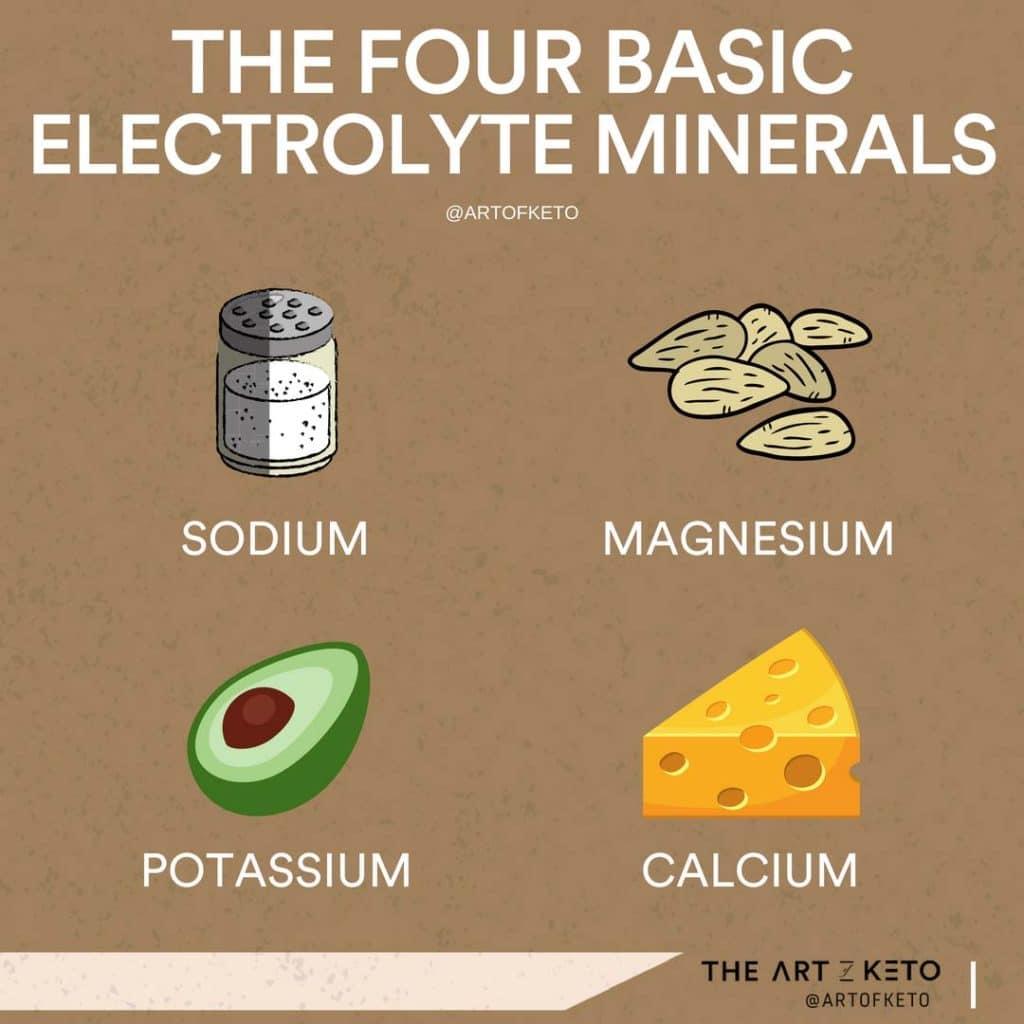 keto electrolytes the four basic minerals