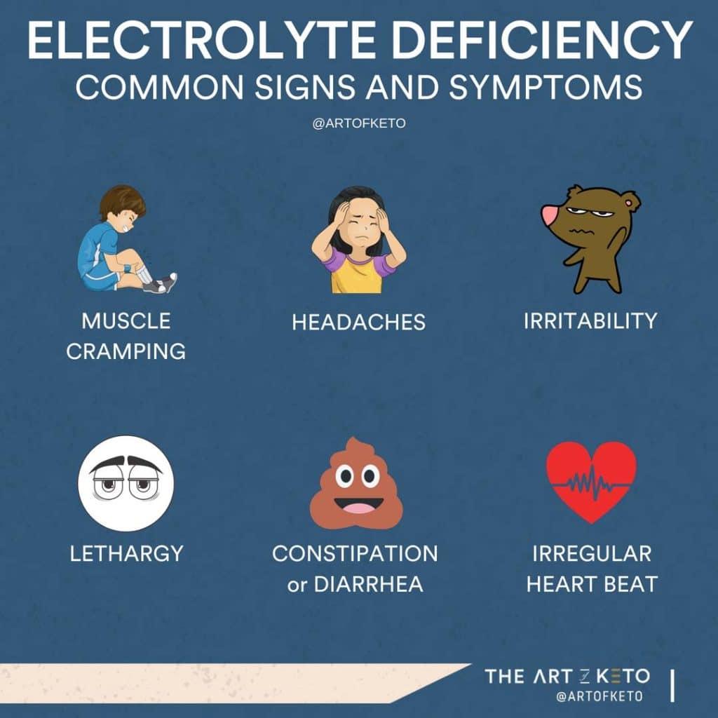 keto electrolyte deficiency symptoms